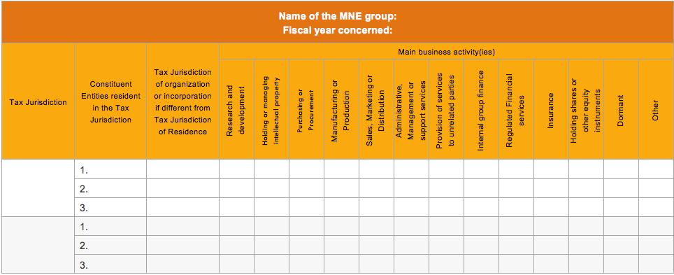 CbC model template (2)